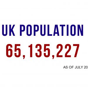 UK popultaion